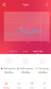Verifit2_Today_HR_Graph